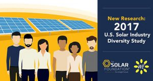 Diversity in solar graphic with solar panels