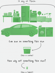 promotional poster on alternative energy